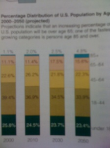 The Census Bureau number were group different by D. Kendall Sociology in our Times